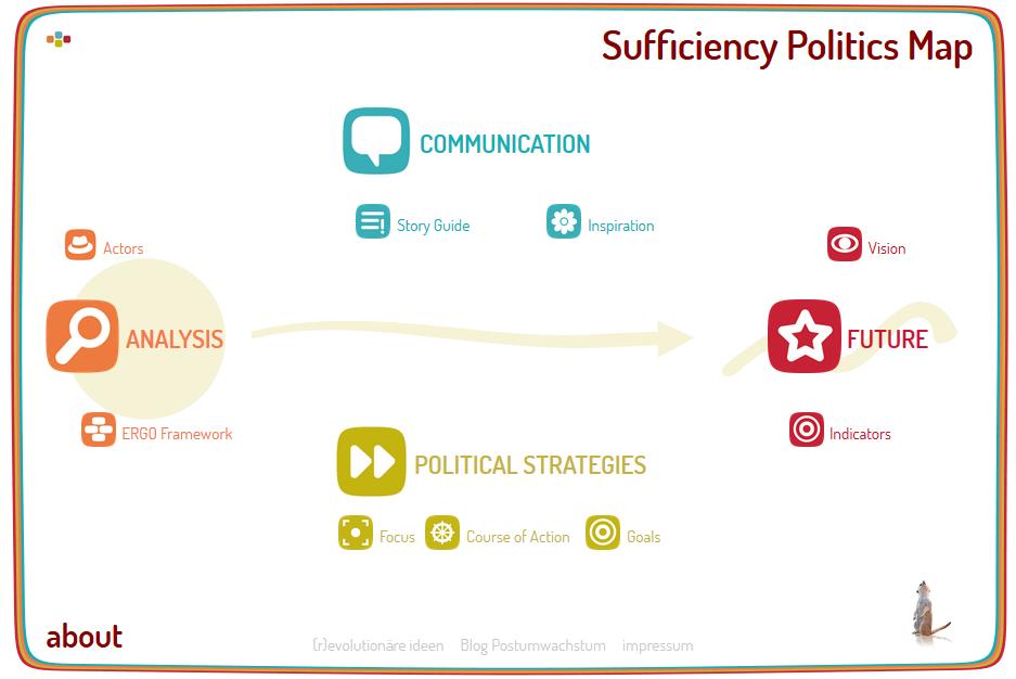 Sufficiency Politics Map